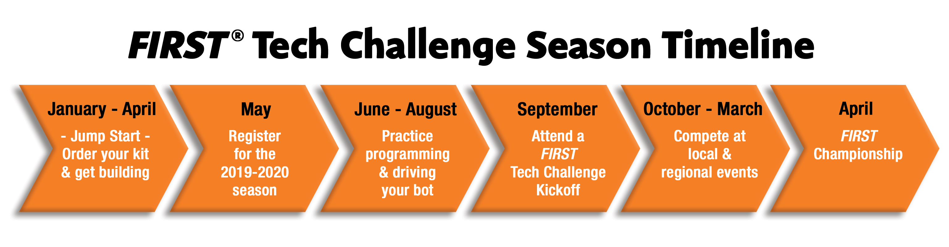 FTC yearly infographic-1
